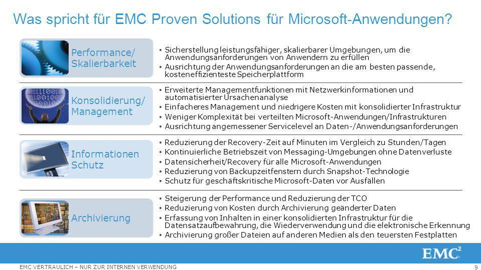 9 EMC VERTRAULICH – NUR ZUR INTERNEN VERWENDUNG Was spricht für EMC Proven Solutions für Microsoft-Anwendungen?  Erweiterte Managementfunktionen mit