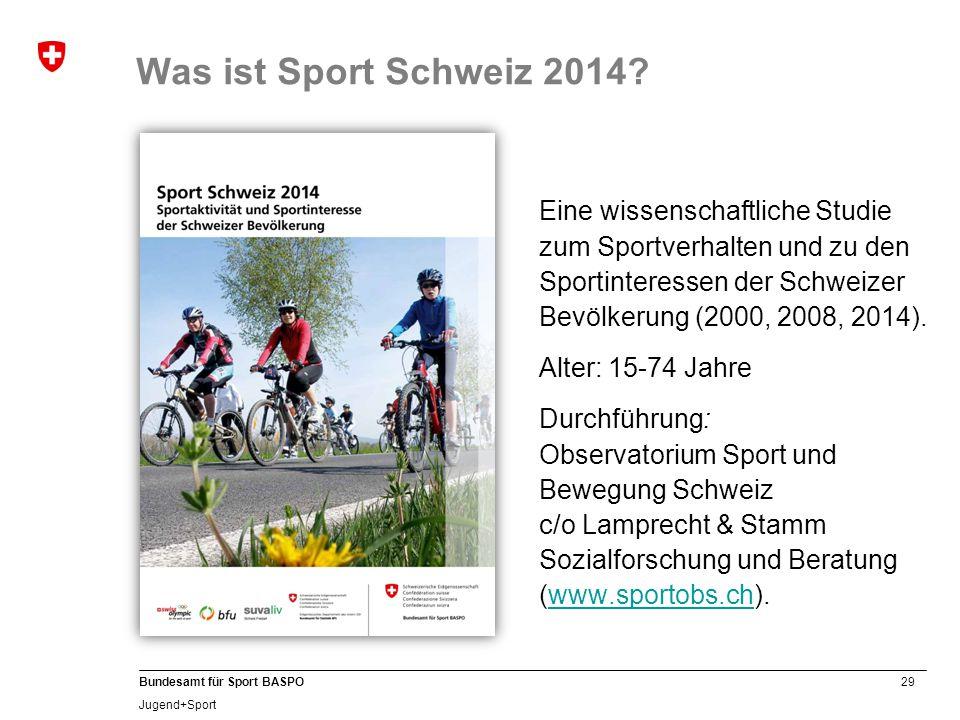29 Bundesamt für Sport BASPO Jugend+Sport Was ist Sport Schweiz 2014? Eine wissenschaftliche Studie zum Sportverhalten und zu den Sportinteressen der