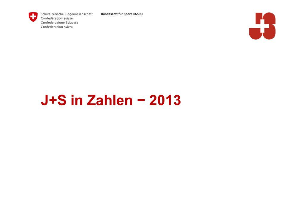 J+S in Zahlen − 2013