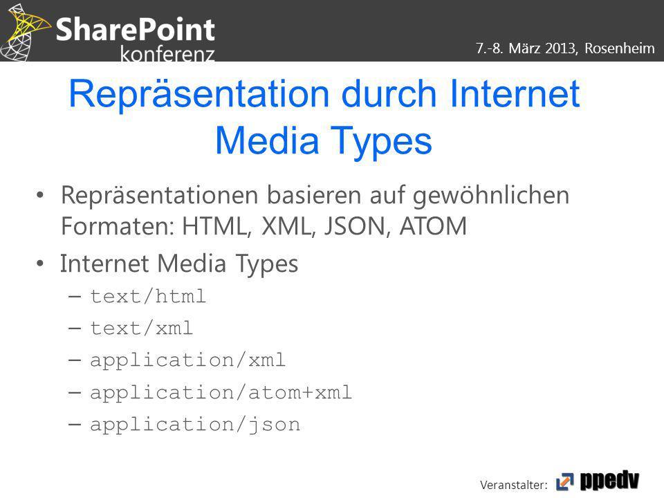 7.-8. März 2013, Rosenheim Veranstalter: Repräsentation durch Internet Media Types Repräsentationen basieren auf gewöhnlichen Formaten: HTML, XML, JSO