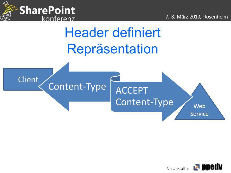 7.-8. März 2013, Rosenheim Veranstalter: Client Web Service Header definiert Repräsentation Content-Type ACCEPT Content-Type