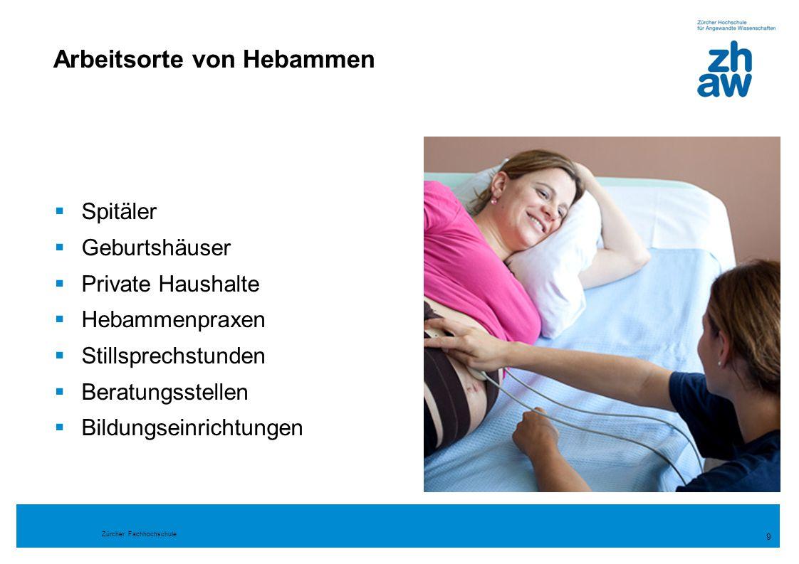 Zürcher Fachhochschule Arbeitsorte von Hebammen  Spitäler  Geburtshäuser  Private Haushalte  Hebammenpraxen  Stillsprechstunden  Beratungsstelle