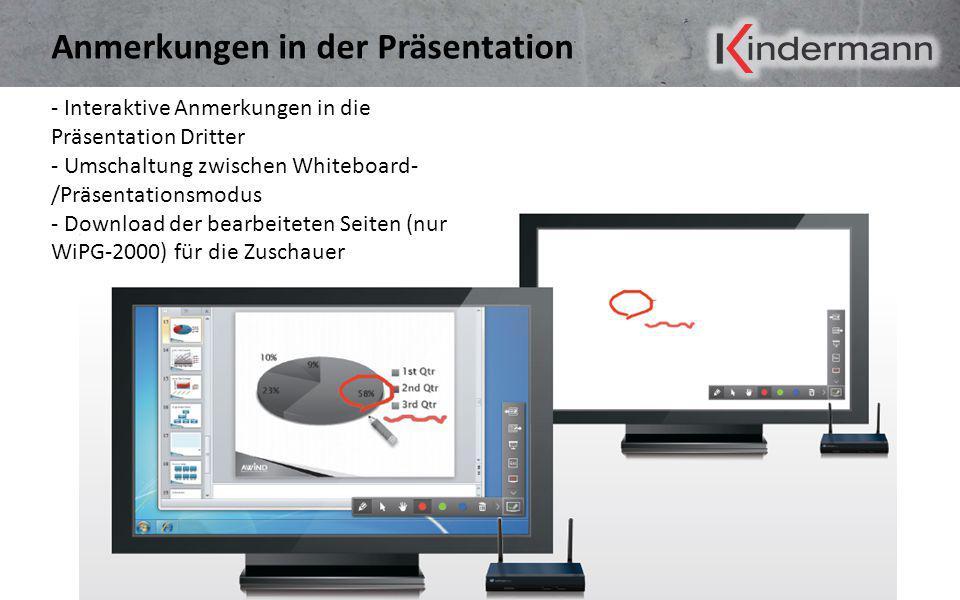 Anmerkungen in der Präsentation - Interaktive Anmerkungen in die Präsentation Dritter - Umschaltung zwischen Whiteboard- /Präsentationsmodus - Downloa