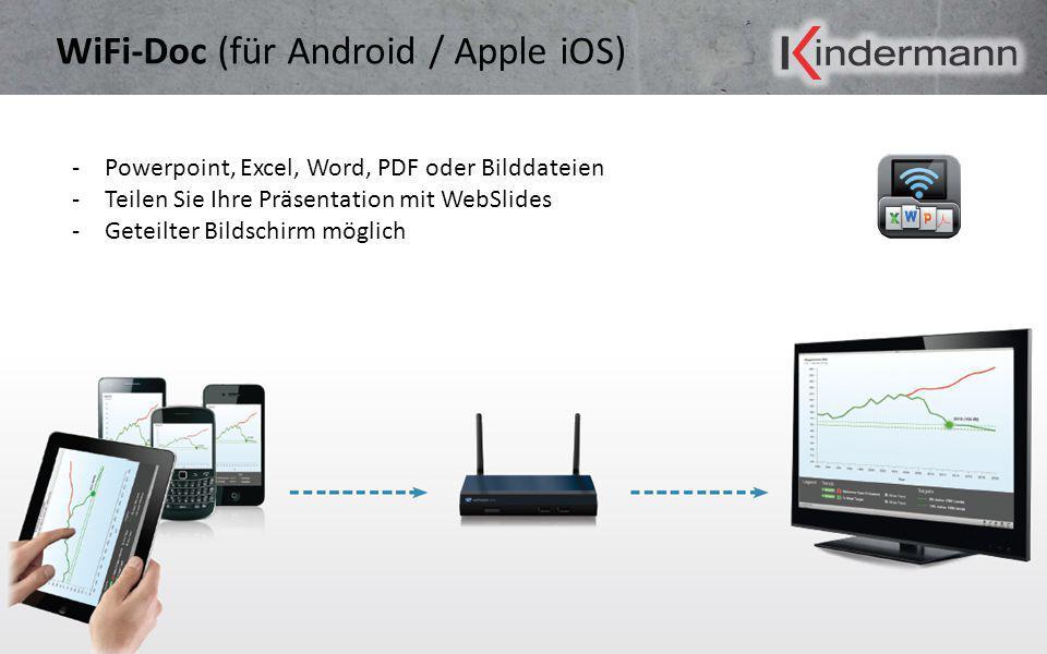 WiFi-Doc (für Android / Apple iOS) -Powerpoint, Excel, Word, PDF oder Bilddateien -Teilen Sie Ihre Präsentation mit WebSlides -Geteilter Bildschirm mö