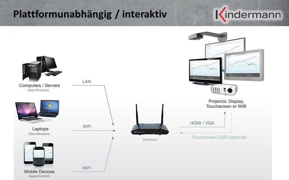 Plattformunabhängig / interaktiv