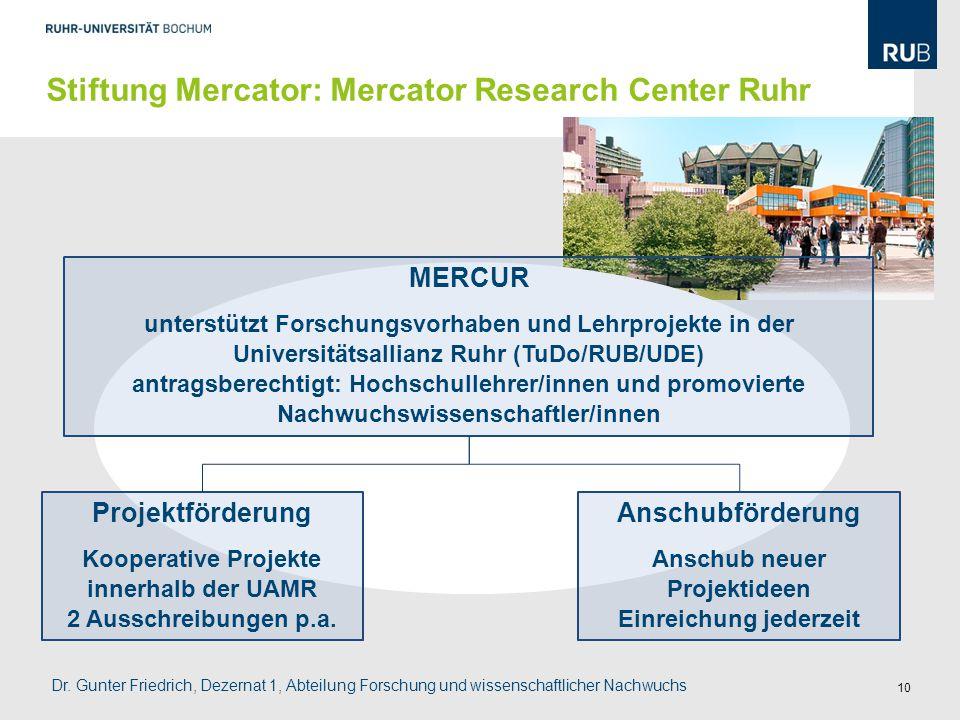 10 Stiftung Mercator: Mercator Research Center Ruhr Projektförderung Kooperative Projekte innerhalb der UAMR 2 Ausschreibungen p.a. Anschubförderung A