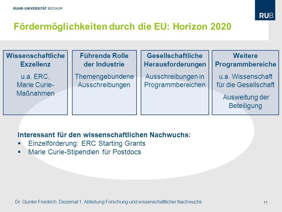 11 Fördermöglichkeiten durch die EU: Horizon 2020 Dr. Gunter Friedrich, Dezernat 1, Abteilung Forschung und wissenschaftlicher Nachwuchs Wissenschaftl