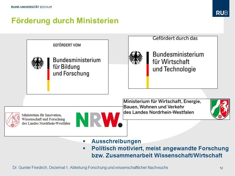 12 Förderung durch Ministerien Dr. Gunter Friedrich, Dezernat 1, Abteilung Forschung und wissenschaftlicher Nachwuchs  Ausschreibungen  Politisch mo