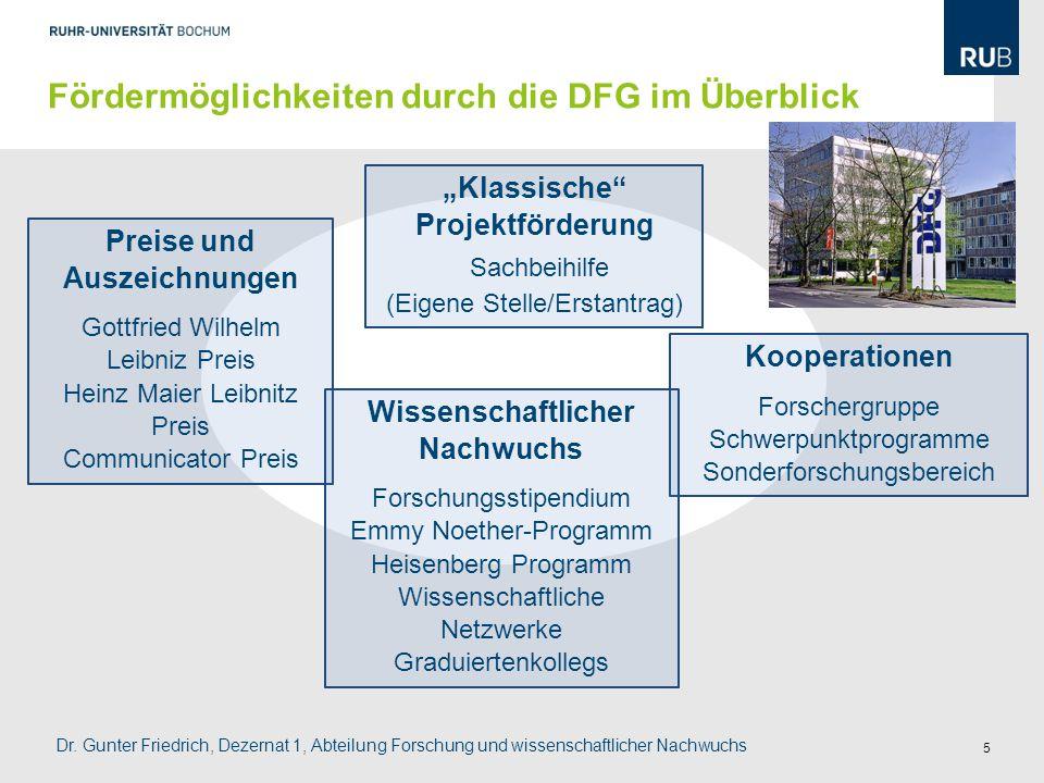 5 Kooperationen Forschergruppe Schwerpunktprogramme Sonderforschungsbereich Preise und Auszeichnungen Gottfried Wilhelm Leibniz Preis Heinz Maier Leib