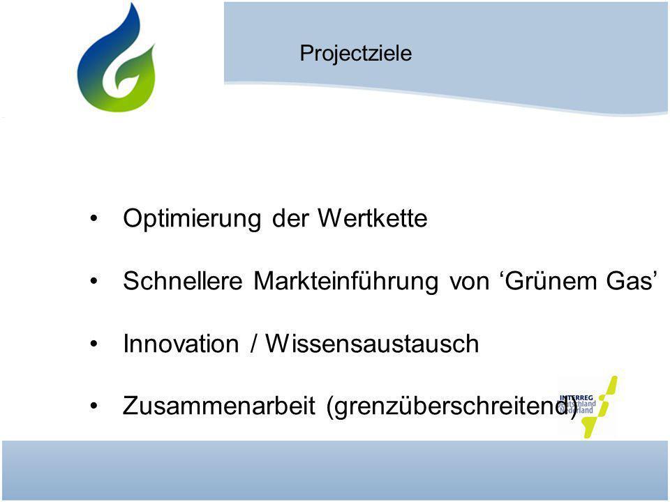 projectstruktuur Management: Fryslan, Groningen und Drenthe (3N, BEON, CCN) 63 Partner (KMU, Forschung und Behörden) € 9,8 millionen 18 Teilprojekte