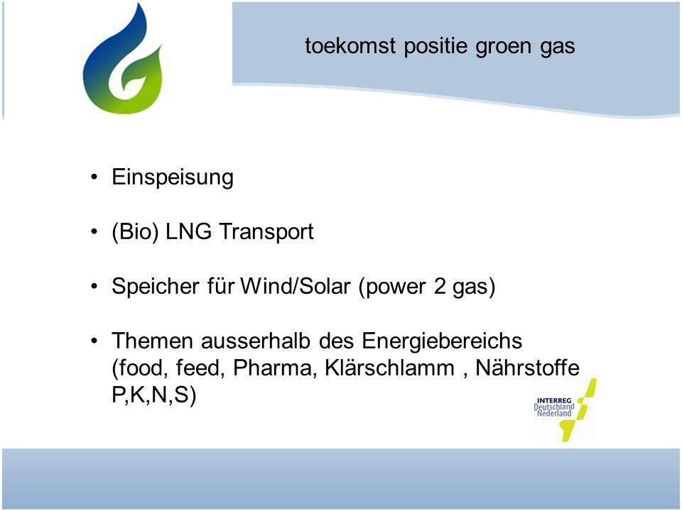 toekomst positie groen gas Einspeisung (Bio) LNG Transport Speicher für Wind/Solar (power 2 gas) Themen ausserhalb des Energiebereichs (food, feed, Pharma, Klärschlamm, Nährstoffe P,K,N,S)