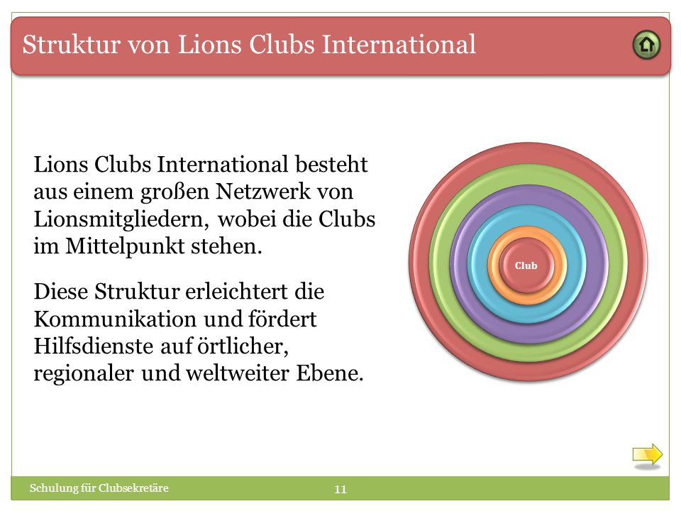 Struktur von Lions Clubs International 1 1 Club Schulung für Clubsekretäre 11 Lions Clubs International besteht aus einem großen Netzwerk von Lionsmitgliedern, wobei die Clubs im Mittelpunkt stehen.