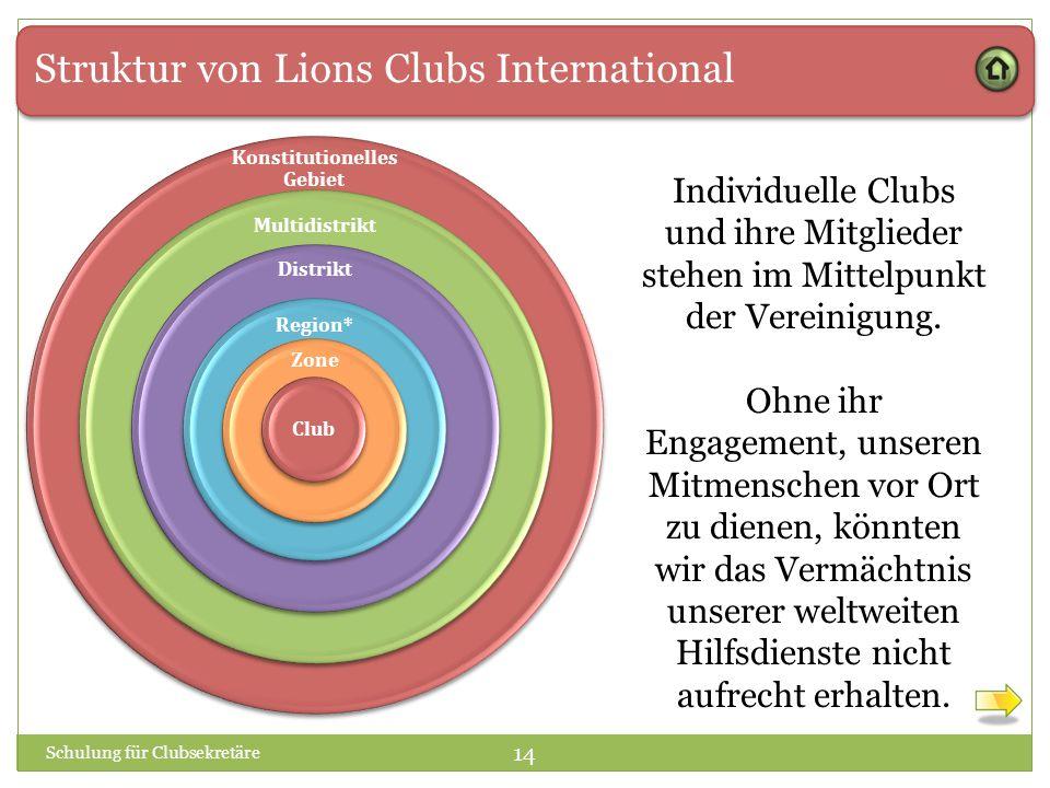 Struktur von Lions Clubs International Konstitutionelles Gebiet Multidistrikt Distrikt Region* Zone Club Schulung für Clubsekretäre 14 Individuelle Clubs und ihre Mitglieder stehen im Mittelpunkt der Vereinigung.