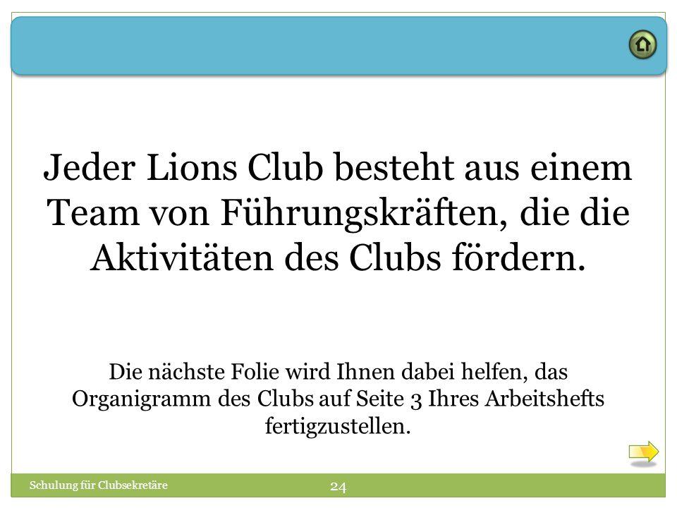 Schulung für Clubsekretäre 24 Jeder Lions Club besteht aus einem Team von Führungskräften, die die Aktivitäten des Clubs fördern. Die nächste Folie wi