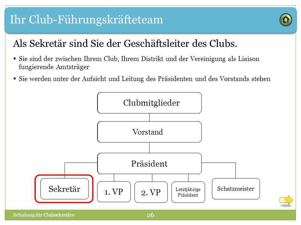 Ihr Club-Führungskräfteteam Als Sekretär sind Sie der Geschäftsleiter des Clubs.  Sie sind der zwischen Ihrem Club, Ihrem Distrikt und der Vereinigun