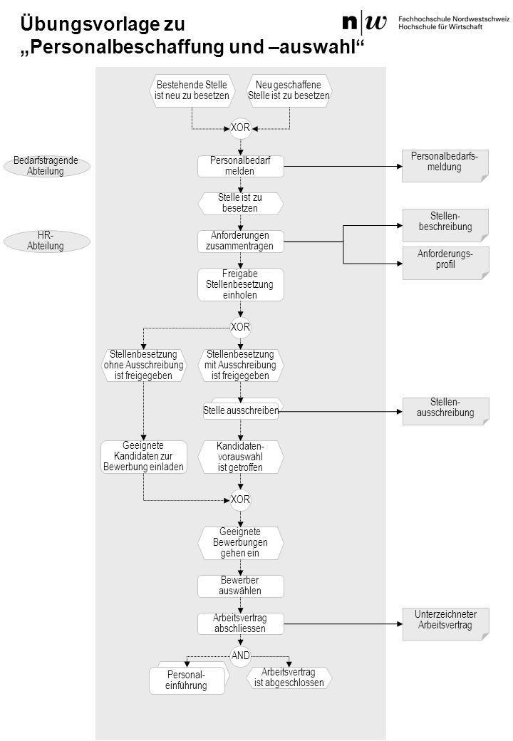 Rechnungsverarbeitung im Workflow bei UBS XOR SAP Workflow E-Mail mit Aufforderung und Link zur Rechnungskontrolle automatisch versenden Lieferanten- rechnung ist als vorerfasster Beleg erfasst Lieferanten- rechnung enthält eine gültige Personalnummer AND Personal-Nummer Rechnungsprüfer Lieferantenrechnung SAP FI Rechnung positionsweise prüfen und kontieren XOR Rechnungsprüfer Freigeber SAP Workflow Rechnung ist sachlich nicht richtig und ist nicht zu bezahlen E-Mail mit Aufforderung und Link auf Rechnung an Freigeber weiterleiten Rechnung als Zweitperson kontrollieren Rechnung ist kontiert und sachlich richtig Rechnung wird freigegeben und ist zu bezahlen Rechnung wird nicht freigegeben repräsentiert