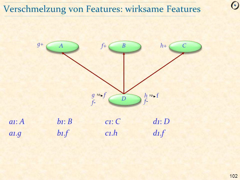 102 Verschmelzung von Features: wirksame Features a1: Ab1: Bc1: Cd1: D a1.gb1.fc1.hd1.f ABC D g+g+ f+f+h+h+ g f h f f-f- f-f-