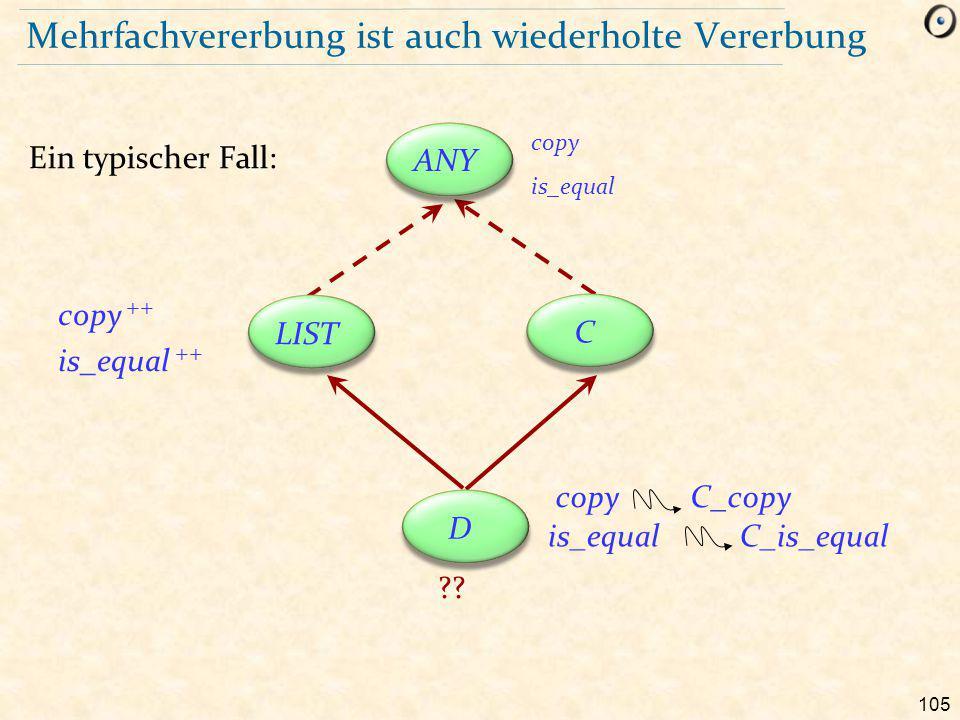 105 Mehrfachvererbung ist auch wiederholte Vererbung Ein typischer Fall: copy ++ is_equal ++ copy is_equal ?.