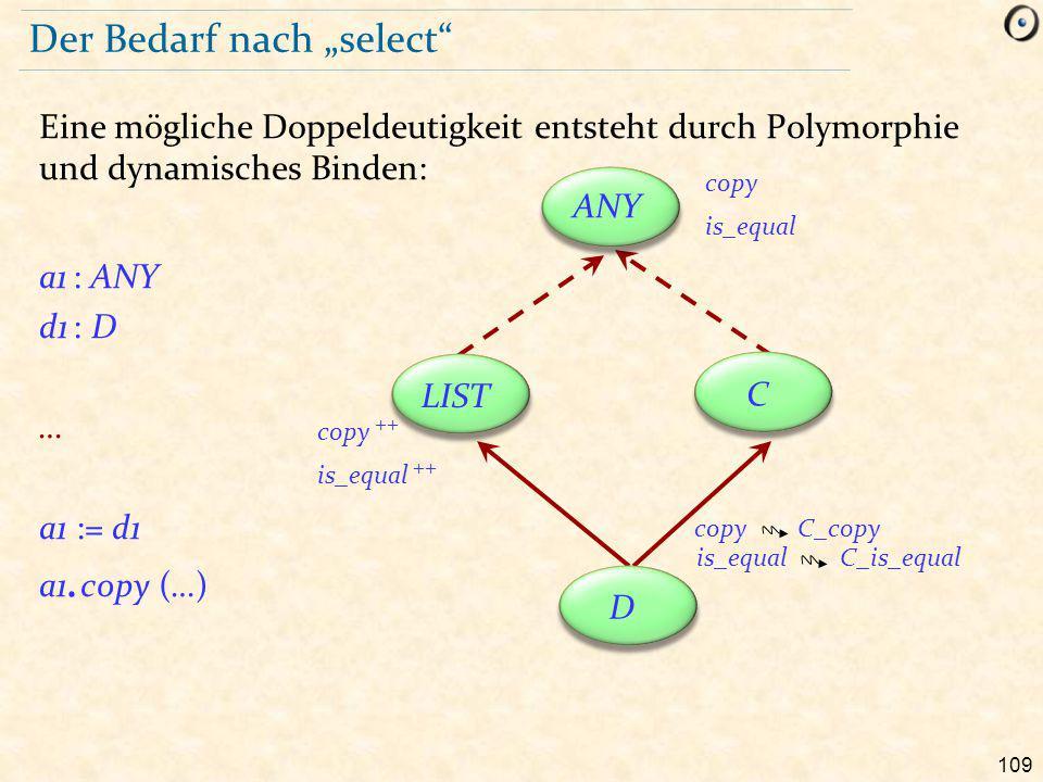 """109 Der Bedarf nach """"select Eine mögliche Doppeldeutigkeit entsteht durch Polymorphie und dynamisches Binden: a1 : ANY d1 : D … a1 := d1 a1."""