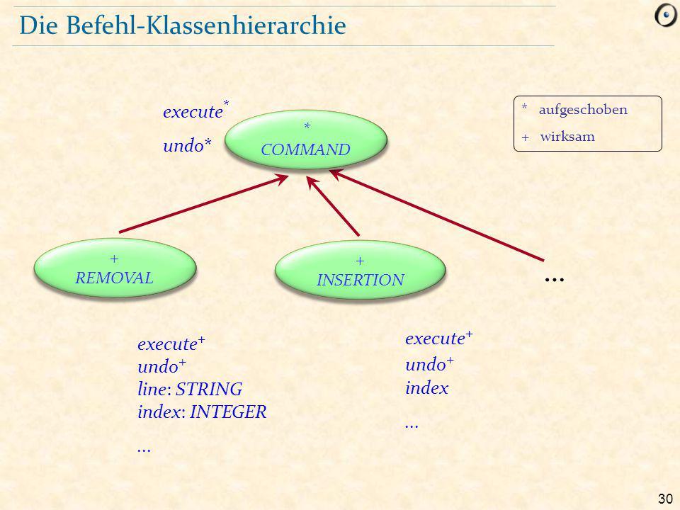 30 Die Befehl-Klassenhierarchie execute * undo* … execute + undo + line: STRING index: INTEGER...