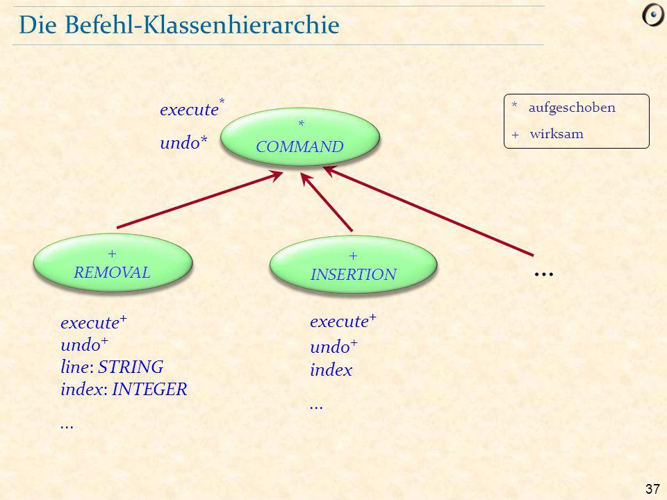 37 Die Befehl-Klassenhierarchie execute * undo* … execute + undo + line: STRING index: INTEGER...