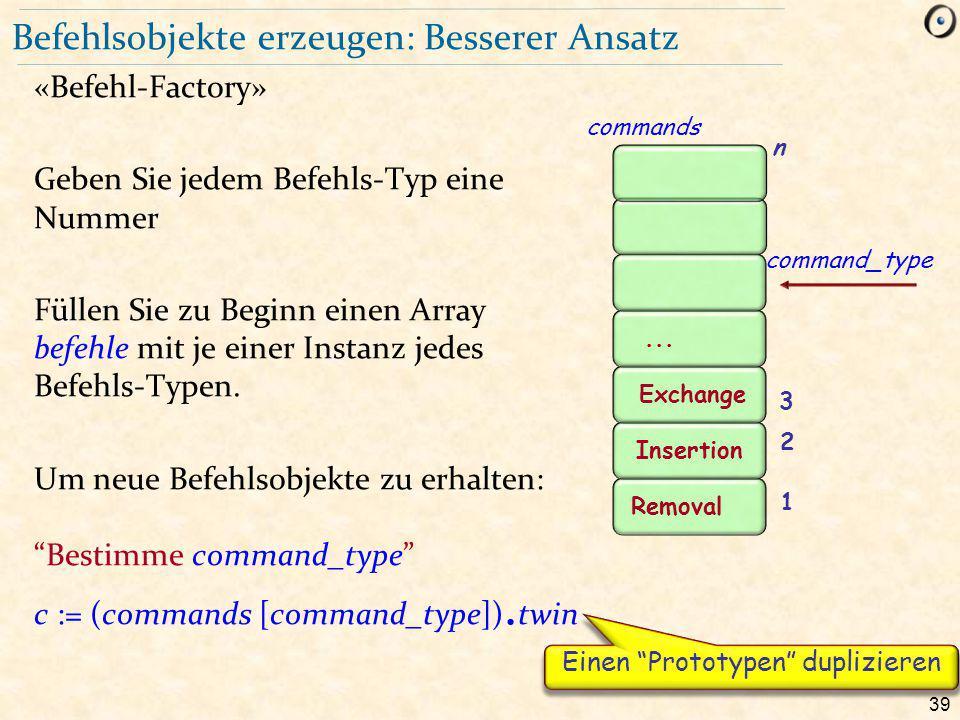 39 Befehlsobjekte erzeugen: Besserer Ansatz «Befehl-Factory» Geben Sie jedem Befehls-Typ eine Nummer Füllen Sie zu Beginn einen Array befehle mit je einer Instanz jedes Befehls-Typen.