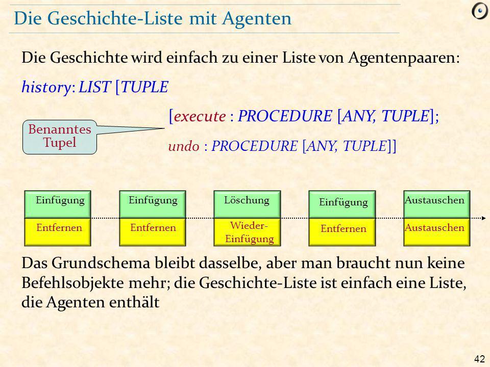 42 Die Geschichte-Liste mit Agenten Die Geschichte wird einfach zu einer Liste von Agentenpaaren: history: LIST [TUPLE [execute : PROCEDURE [ANY, TUPLE]; undo : PROCEDURE [ANY, TUPLE]] Das Grundschema bleibt dasselbe, aber man braucht nun keine Befehlsobjekte mehr; die Geschichte-Liste ist einfach eine Liste, die Agenten enthält Einfügung LöschungAustauschen Einfügung Entfernen Wieder- Einfügung Austauschen Entfernen Benanntes Tupel