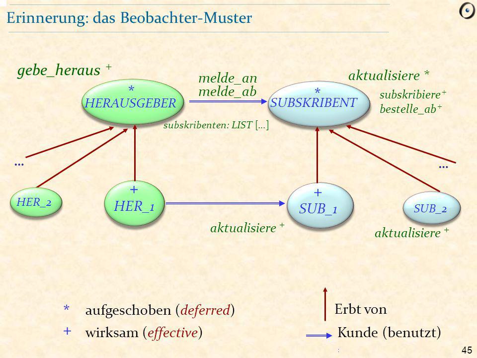 45 Erinnerung: das Beobachter-Muster HERAUSGEBER * HER_1 SUBSKRIBENT * SUB_1 aktualisiere * aktualisiere + subskribiere + bestelle_ab + subskribenten: LIST […] melde_an melde_ab + + … HER_2 … gebe_heraus + aktualisiere + aufgeschoben (deferred) wirksam (effective) * + Erbt von Kunde (benutzt)