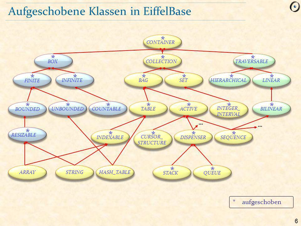 """27 Die """"Geschichte einer Sitzung speichern Die Geschichte-Liste: history : LIST [COMMAND] Removal Exchange Insertion Ältester Neuster"""