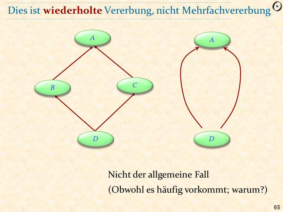 65 Dies ist wiederholte Vererbung, nicht Mehrfachvererbung A D B C A D Nicht der allgemeine Fall (Obwohl es häufig vorkommt; warum?)
