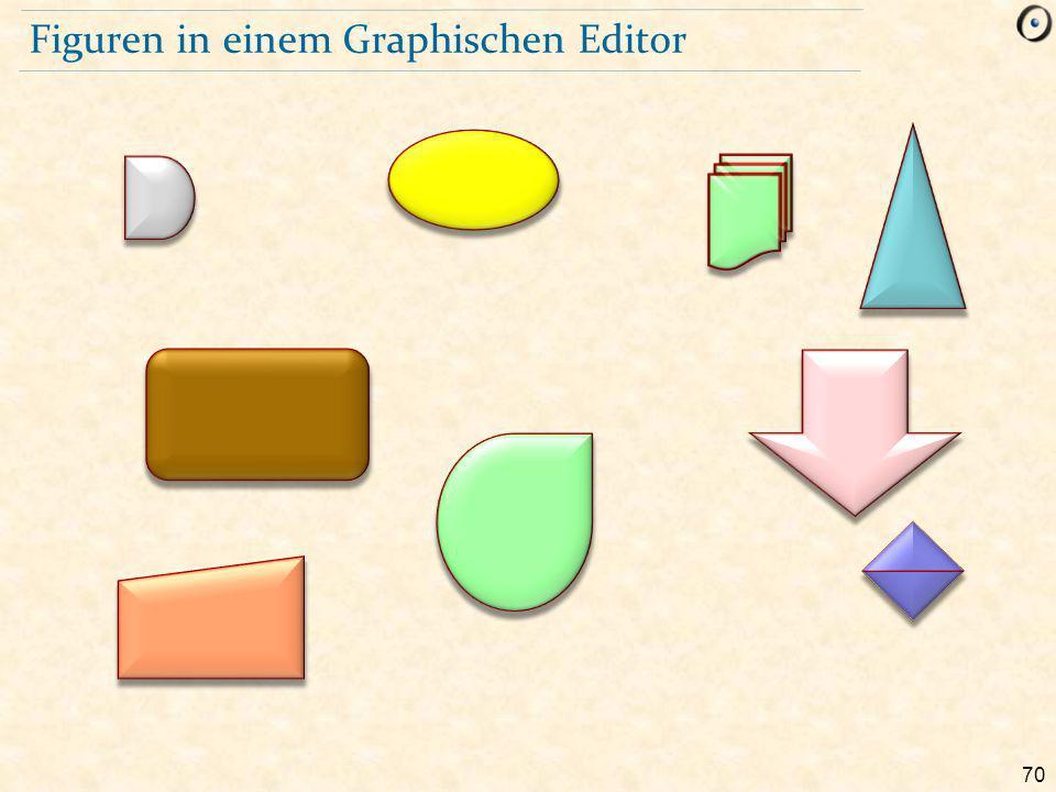 70 Figuren in einem Graphischen Editor