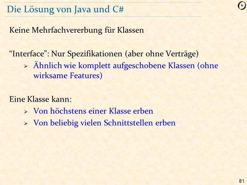 81 Die Lösung von Java und C# Keine Mehrfachvererbung für Klassen Interface : Nur Spezifikationen (aber ohne Verträge)  Ähnlich wie komplett aufgeschobene Klassen (ohne wirksame Features) Eine Klasse kann:  Von höchstens einer Klasse erben  Von beliebig vielen Schnittstellen erben