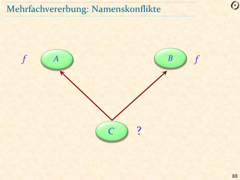 88 Mehrfachvererbung: Namenskonflikte f C f A B ?