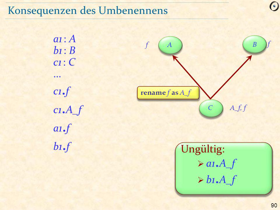 90 Konsequenzen des Umbenennens a1 : A b1 : B c1 : C...