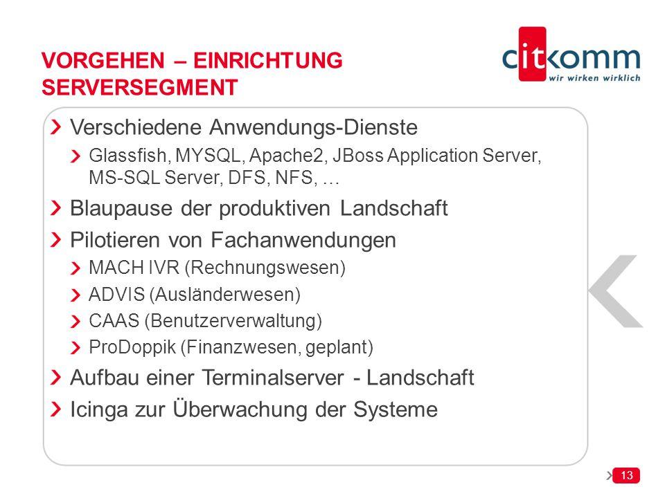 13 VORGEHEN – EINRICHTUNG SERVERSEGMENT Verschiedene Anwendungs-Dienste Glassfish, MYSQL, Apache2, JBoss Application Server, MS-SQL Server, DFS, NFS,