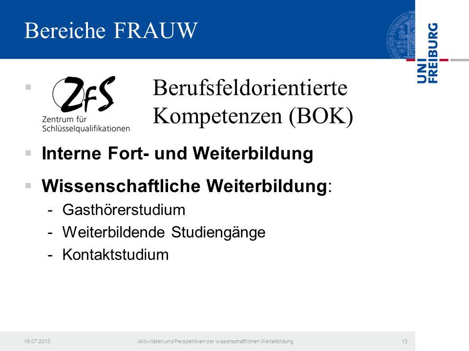 Bereiche FRAUW   Interne Fort- und Weiterbildung  Wissenschaftliche Weiterbildung: -Gasthörerstudium -Weiterbildende Studiengänge -Kontaktstudium 1