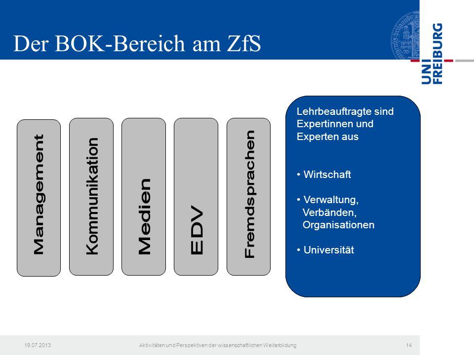 """Der BOK-Bereich am ZfS Formen/Zeitpunkt: meist Blockveranstaltung regelmäßige Veranstaltungen v.a. bei EDV- und Fremdsprachen """"Randzeiten"""" Vorlesungsz"""