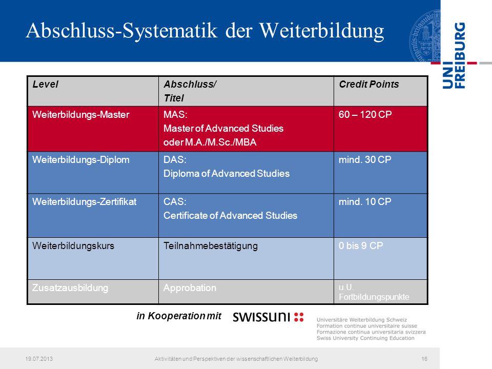 19.07.2013Aktivitäten und Perspektiven der wissenschaftlichen Weiterbildung16 Abschluss-Systematik der Weiterbildung LevelAbschluss/ Titel Credit Poin