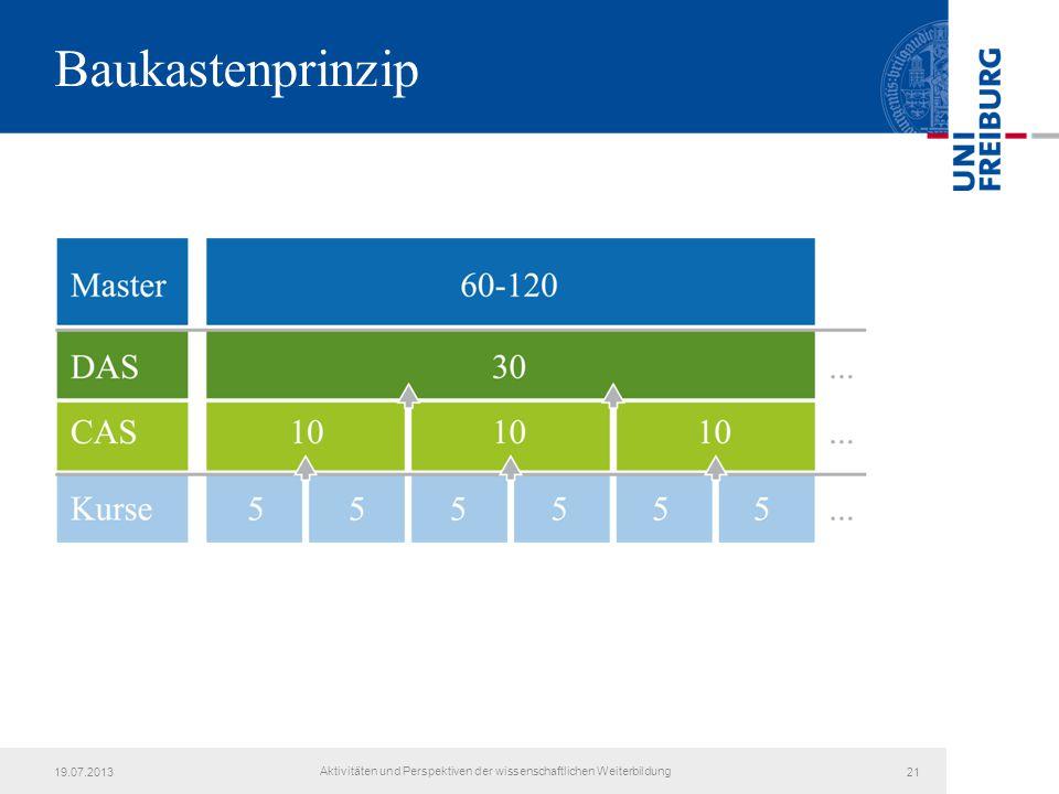 Baukastenprinzip 19.07.2013 Aktivitäten und Perspektiven der wissenschaftlichen Weiterbildung 21
