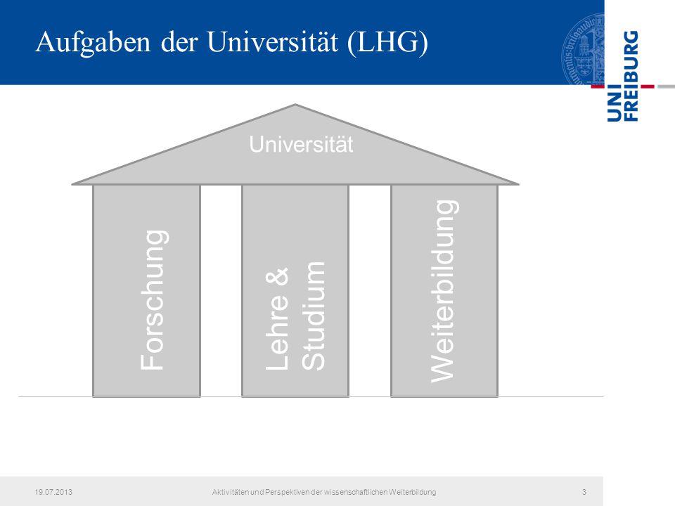 3 Säulen… 19.07.2013Aktivitäten und Perspektiven der wissenschaftlichen Weiterbildung4