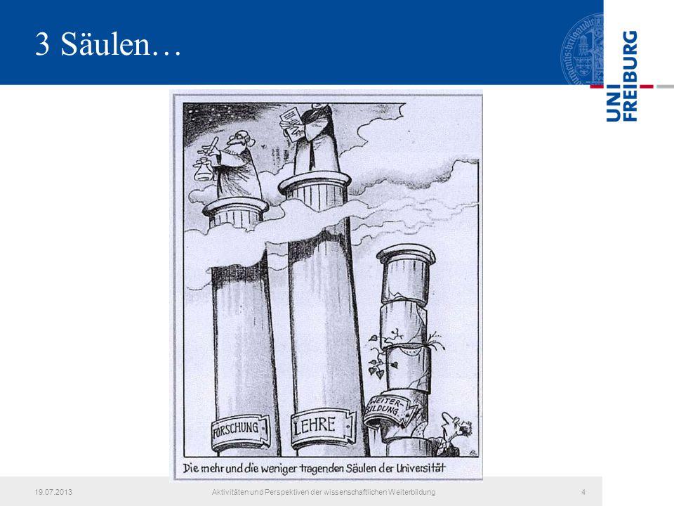 19.07.2013Aktivitäten und Perspektiven der wissenschaftlichen Weiterbildung5 Gründe für die Wiss.
