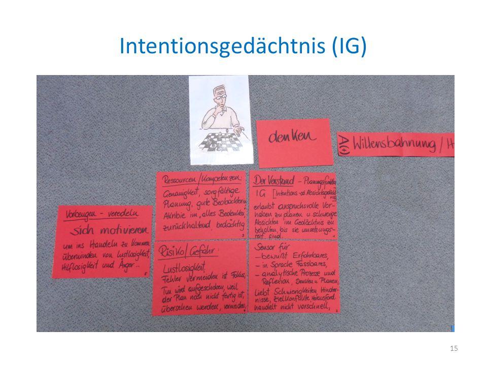 Intentionsgedächtnis (IG) 15