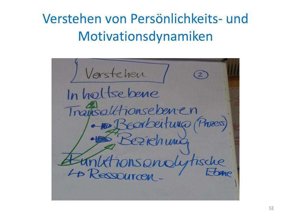 Verstehen von Persönlichkeits- und Motivationsdynamiken 52