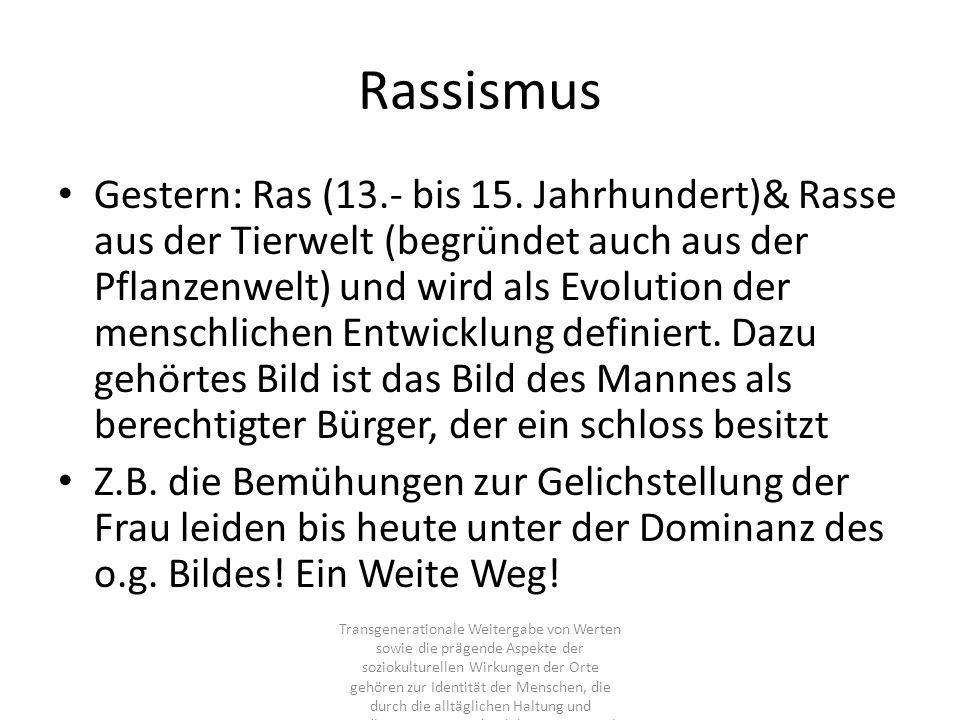 Rassismus Gestern: Ras (13.- bis 15. Jahrhundert)& Rasse aus der Tierwelt (begründet auch aus der Pflanzenwelt) und wird als Evolution der menschliche