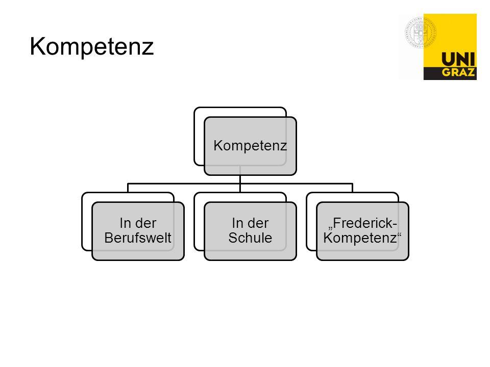 """Kompetenz In der Berufswelt In der Schule """"Frederick- Kompetenz"""" Kompetenz"""