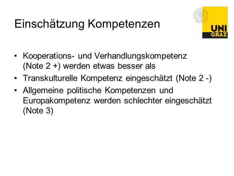 Einschätzung Kompetenzen Kooperations- und Verhandlungskompetenz (Note 2 +) werden etwas besser als Transkulturelle Kompetenz eingeschätzt (Note 2 -)