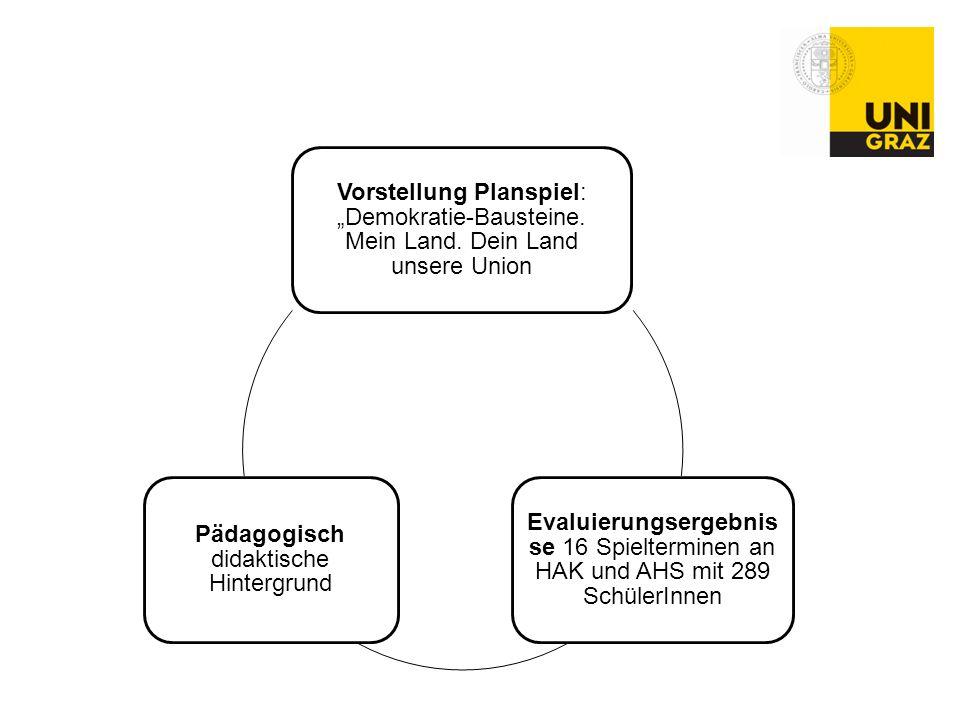 Ebenen von Kultur 1.Ways of believing 2.Ways of life 3.Ways of living together Meyer T., 2002