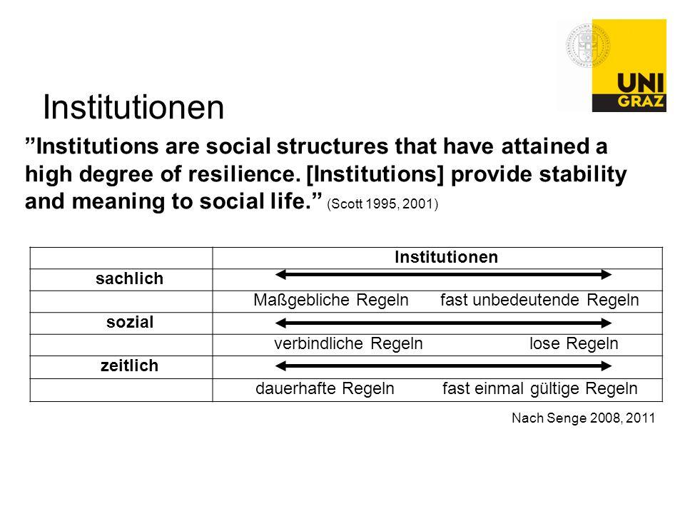 Institutionen sachlich Maßgebliche Regelnfast unbedeutende Regeln sozial verbindliche Regeln lose Regeln zeitlich dauerhafte Regelnfast einmal gültige