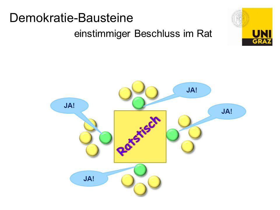 Demokratie-Bausteine einstimmiger Beschluss im Rat JA!