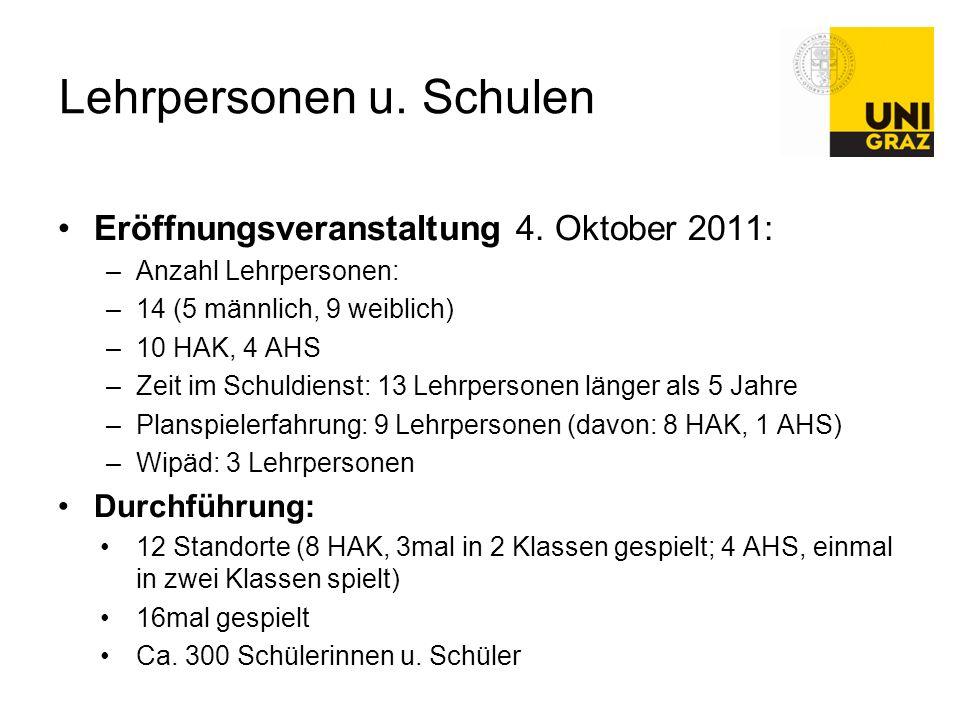 Lehrpersonen u. Schulen Eröffnungsveranstaltung 4. Oktober 2011: –Anzahl Lehrpersonen: –14 (5 männlich, 9 weiblich) –10 HAK, 4 AHS –Zeit im Schuldiens